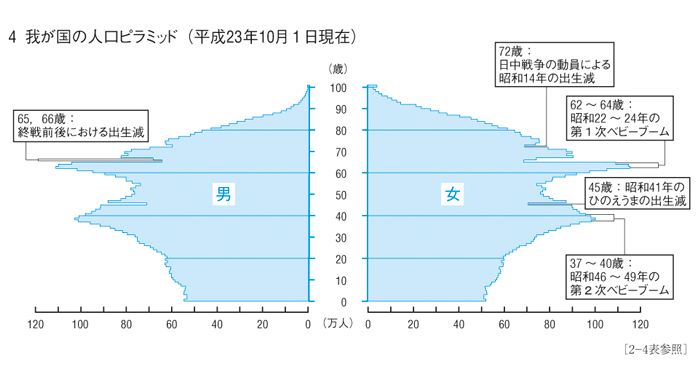 SS2014-02-10